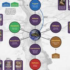 Norse Mythology Chart Norse Mythology Family Tree Poster Amazon Co Uk