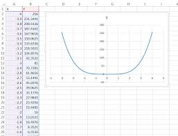 data series ready just plot ter plot with smoothed line