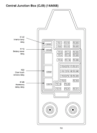 2002 ford f150 fx4's fuse box diagram 2002 Ford Fuse Box Diagram 2002 ford f 150 fuse diagram central junction box 14a068 2002 ford ranger fuse box diagram