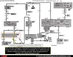 2000 sterling truck wiring diagrams the wiring 2005 freightliner truck wiring diagrams diagram for car