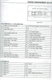 wrg 5771 rb25det tps wiring diagram rb30 wiring diagrams