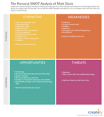 Swot Matrix Examples Swot Analysis Templates Editable Templates For Powerpoint