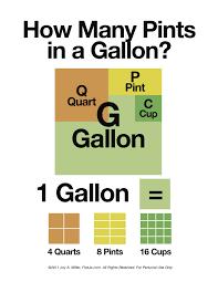 Correct The Gallon Chart Blank Gallon Guy Chart Gallon Quart