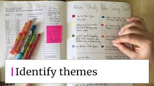 Bible Study Color Coding Chart Tutorial