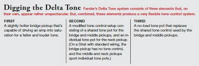 the fender delta tone system part 1