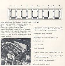 71 vw fuse box 71 electric wiring diagram and circuit schematic thesamba karmann ghia wiring diagrams 71 vw fuse box 1971 usastthe samba