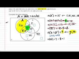 Use The Given Information To Fill In The Number Of Elements For Each Region In The Venn Diagram Number Of Elements In Each Region In Venn Diagram