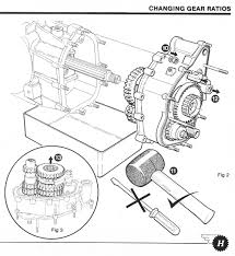 Hewland ld200 gearbox changing gear ratios illustrated by andrew kitson