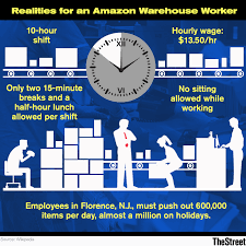 Employee Of The Month Write Ups Amazon Amzn Warehouse Employees Reveal Grueling Work