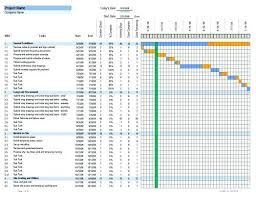 Construction Schedule Template Free Architectural Plan Format Monister