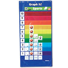 Double Sided Graphing Pocket Chart