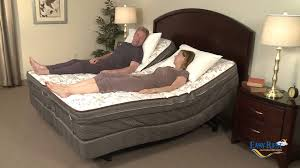 how to buy a good mattress.  Buy Best Mattress And How To Buy A Good
