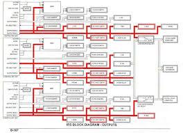 irsblockdiagram jpg Boeing Wiring Diagram Boeing Wiring Diagram #76 boeing dc-10 wiring diagram