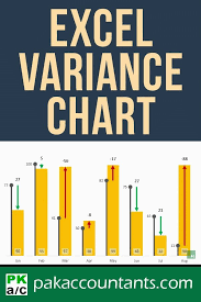 Excel Variance Charts Making Awesome Actual Vs Target Or