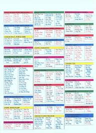 Spice And Herb Chart Printable The Best Herbal Remedies For
