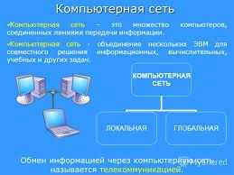 Реферат Вычислительные сети Основные способы передачи данных  Передача информации в сетях реферат