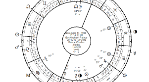 Natal Chart Software Astrology With Free Software Valens Is The Best Morinus