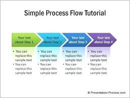 Ppt Flow Chart Template Powerpoint Flow Diagram Template Simple Process Flow Diagram In
