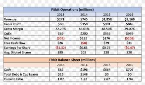Capezio Shoe Chart Data Provided By Google Finance Capezio Mens Shoe Chart
