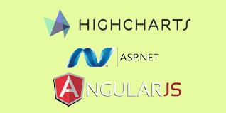 Creating A Poll Application Using Asp Net Angular 5 Ef