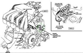 1995 buick century 4 cyl engine get image about wiring sending unit location get image about wiring diagram