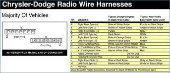 2000 dodge durango stereo wiring diagram 2007 caliber radio u2022 rh 2000 dodge durango stereo wiring diagram of dakota radio 3 on