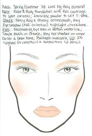 mac cosmetics n collection face charts from fashion week