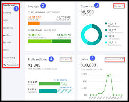 Xero Vs Quickbooks Xero Vs Quickbooks Online Price Features Whos Best In 2018