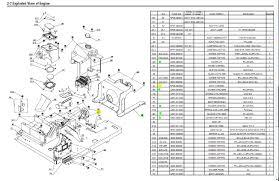 l2900 kubota tractor wiring diagrams facbooik com Kubota L2900 Wiring Diagram l2900 kubota tractor wiring diagrams 06 liberty fuse box electric kubota l2900 tractor wiring diagram