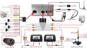 sony car stereo wiring diagram lovely radio pioneer for alluring pioneer car radio wire diagram at Pioneer Car Stereo Wiring Diagram