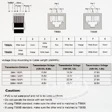 pvd cat5 rj45 passive video balun power data utp bnc cctv via pvd cat5 rj45 passive video balun power data utp bnc cctv via twisted pair t568