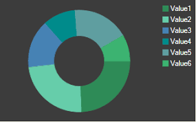 Chart Widget New Dashboard Chart Widget Types
