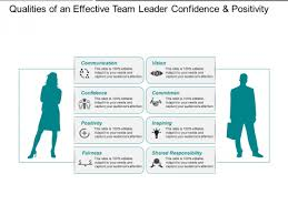 Qualities Of A Good Team Leader Qualities Of An Effective Team Leader Confidence And