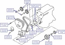 solved where is the ect located on a 1999 kia sportage fixya install lower timing belt cover