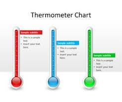 Thermometer Goal Chart Generator Free Thermometer Chart Powerpoint Template Free Powerpoint