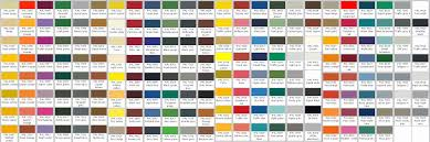 Savage Color Chart Pdf 50 Circumstantial Hpi Savage Gearing Chart