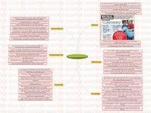 topic essay current topic essay
