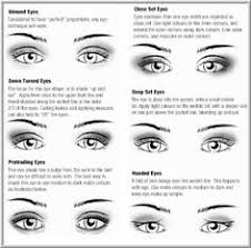 eyeshadow techniques and how to hide under eye bags eye makeup tipsmakeup