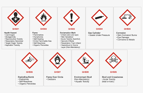 1 And Ghs Pictograms Ghs Pictogram Chart Png Image