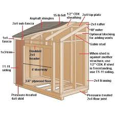 Small Picture Garden Sheds Building Plans Plan For Decorating Ideas