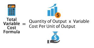 Standard Costing Formula Chart Variable Costing Formula Calculator Excel Template