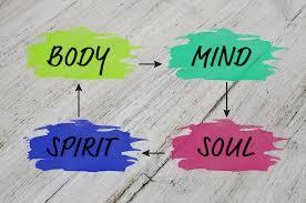 Healthy Mind, Healthy Body - Writink