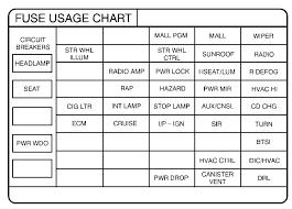 1999 pontiac bonneville fuse diagram wiring diagram structure 1999 bonneville fuse diagram wiring diagram mega 1999 pontiac bonneville radio wiring diagram 1999 pontiac bonneville fuse diagram