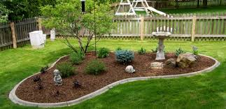 Backyard Landscape Designs Adorable Basics Of Landscaping Soil Testing And Landscape Design