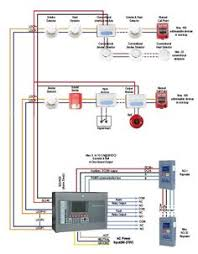 fire alarm control panel indication fire alarm systems fire Addressable Fire Alarm System Diagrams fire alarm system is for fire detection and fire warning evacuation communication system addressable fire addressable fire alarm system wiring diagram