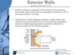 exterior curtain wall floor intersection. 50 exterior walls curtain wall floor intersection