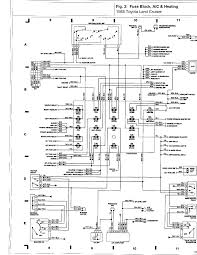 1988 fj60 wiring diagrams land cruiser tech from ih8mud com figure 3 fuse block ac and heating