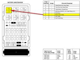 2012 ford f150 xlt fuse box diagram fresh diagram 2001 ford f 150 1997 Ford F-150 Fuse Diagram 2012 ford f150 xlt fuse box diagram fresh diagram 2001 ford f 150 fuse box diagram