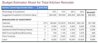 bathroom remodel cost calculator remodeling cost calculator bathroom remodel costs estimator remodeling costs calculator bathroom remodeling