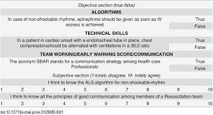 examples of questions from both the subjective and objective sections of the questionnaire